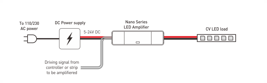 Nano_amp_Feature_logo.png
